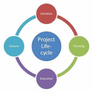 ProLifeCycle
